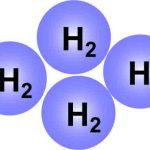 Illustration of Hydrogen molecules