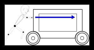 Illustration demonstrating force work and kinetic energy