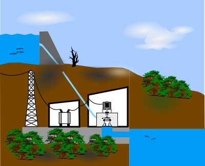 Illustartion of hydro power plant